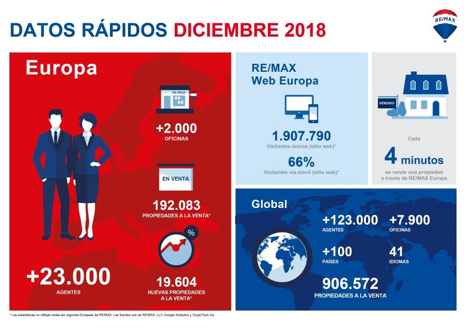 DATOS RAPIDOS DICIEMBRE 18.jpg