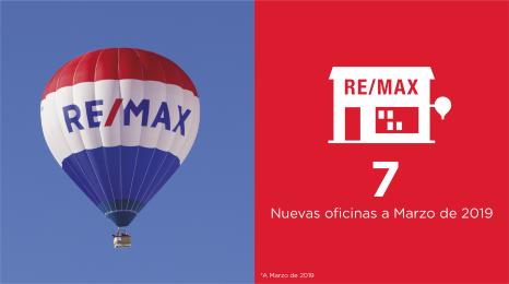 Datos España a Marzo 2019_Nuevas oficinas
