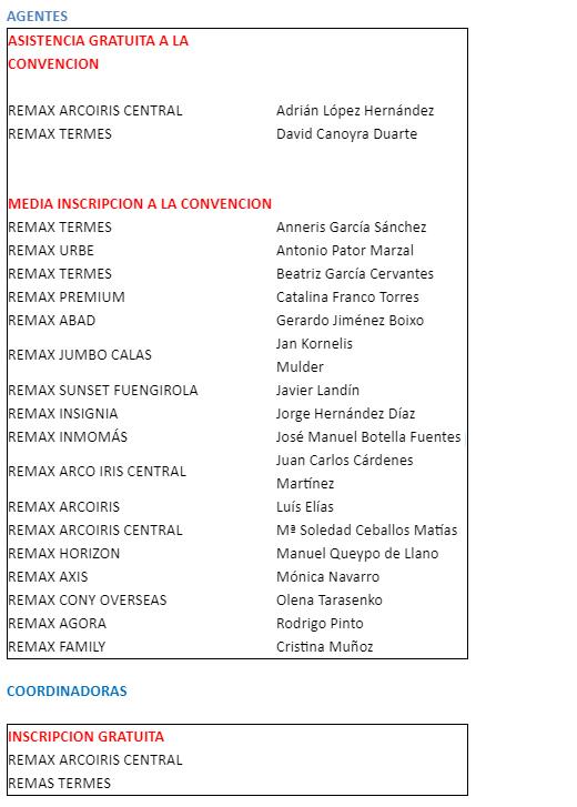 Premiados UCI