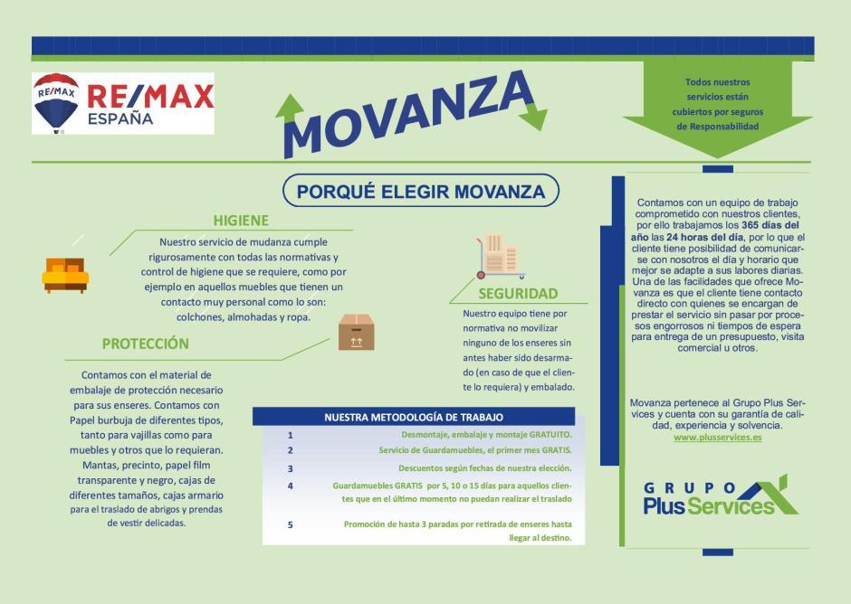 MOVANZA REMAX (1)