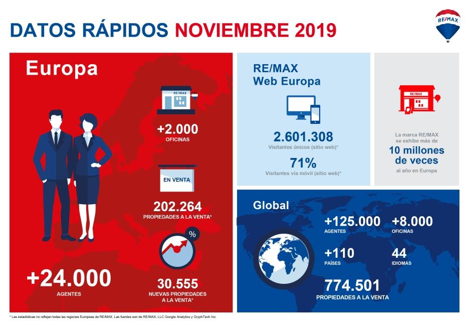 DATOS RAPIDOS EUROPA 19
