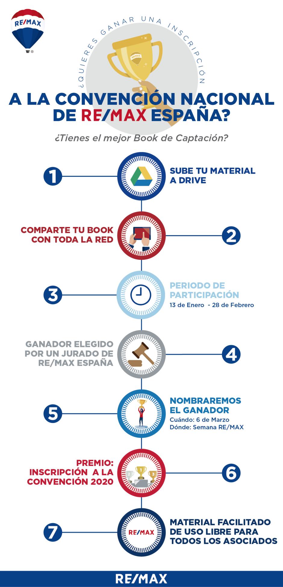Infografia Book de Captación (1)