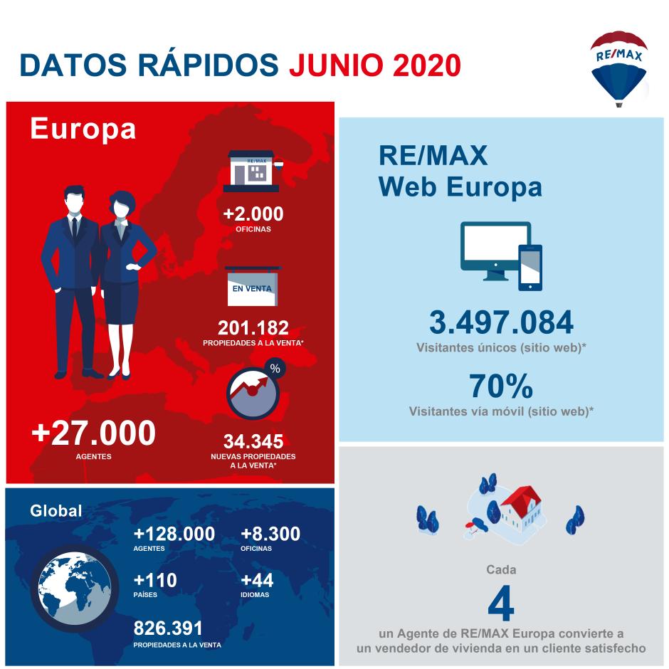 DATOS RAPIDOS EU JUNIO 20-REDES-02